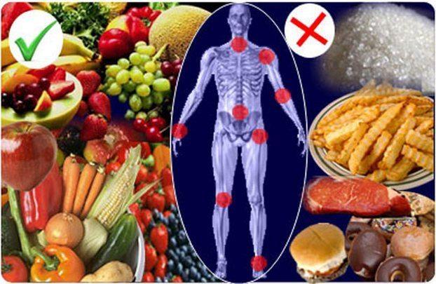 Питание при остеохондрозе: полезная и вредная пища
