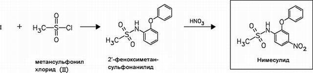 Нимулид - инструкция по применению, гель, таблетки, отзывы, цена, мазь