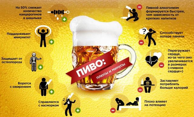 Пиво при гипертонии - польза или вред? Отзывы