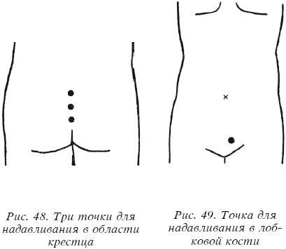 Акупунктурные точки для повышения потенции у мужчин (иглоукалывание, прижигание, точечный массаж): показания и противопоказания