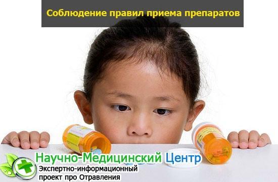 Противорвотные препараты для детей: как правильно выбрать?