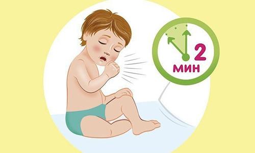 Массаж при кашле ребенку: правила, виды, рекомендации