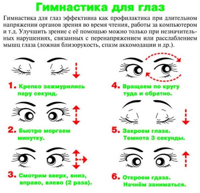 Давит на глаза изнутри: причины, что делать