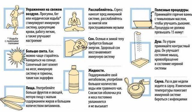 Аллергия на пот: симптомы и лечение