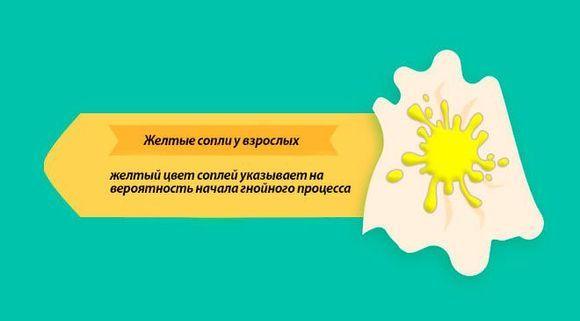 Желтые сопли у взрослого: причины и лечение