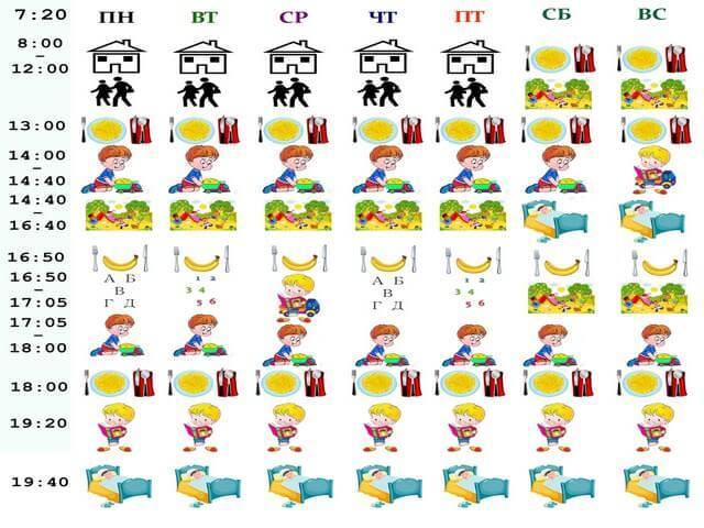 Режим дня ребенка в 1 месяц: особенности биологического ритма