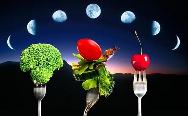Лунная диета по фазам луны