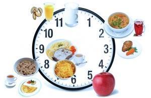 диета на неделю при рефлюксе