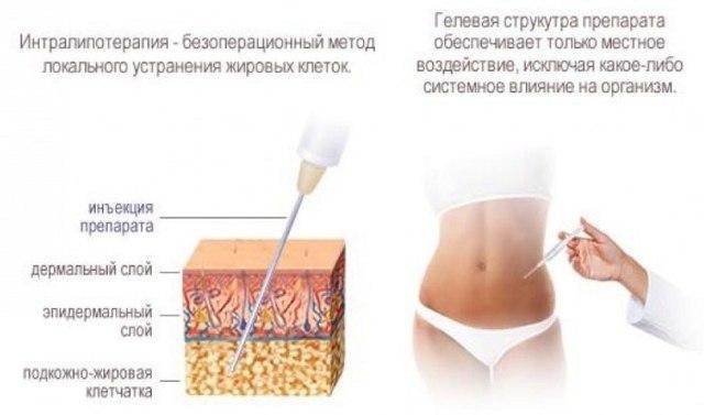 эффективное похудение в домашних условиях юга