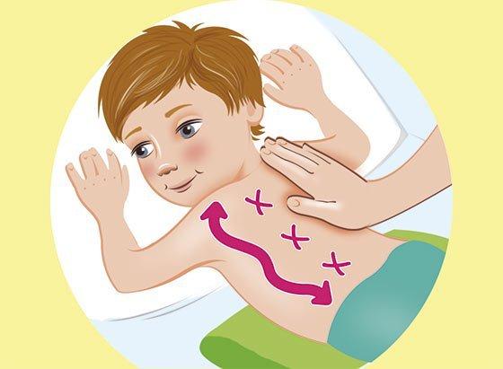 Массаж при обструктивном бронхите у детей