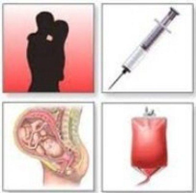 ВИЧ-инфекция: пути передачи