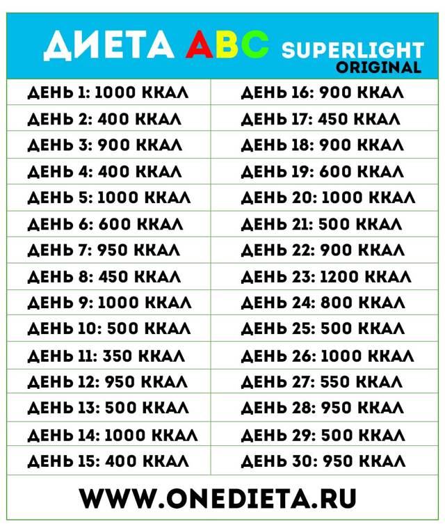 Диета abc light (АБС лайт)